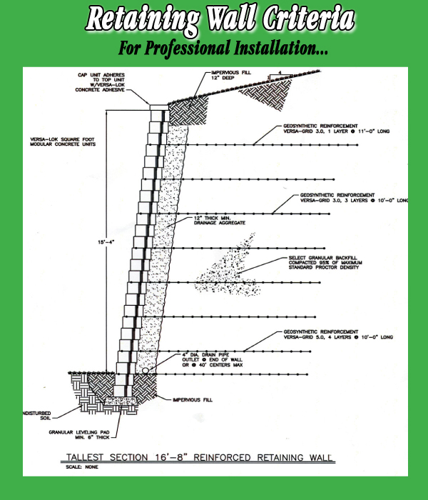 Here Is A Diagram Explaining The Basic Installation Steps Trees On The  Moveu0027s Utilizes To Ensure That The Retaining Walls We Construct Will Be  Durable, ...